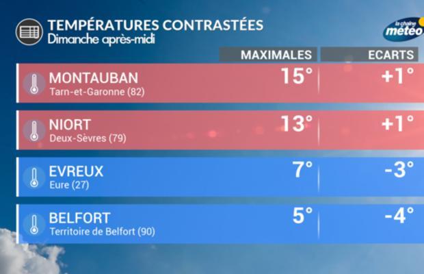 Demain : ensoleillé mais fortes pluies en Roussillon