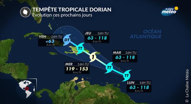 Les Antilles frappées mardi — Tempête tropicale Dorian