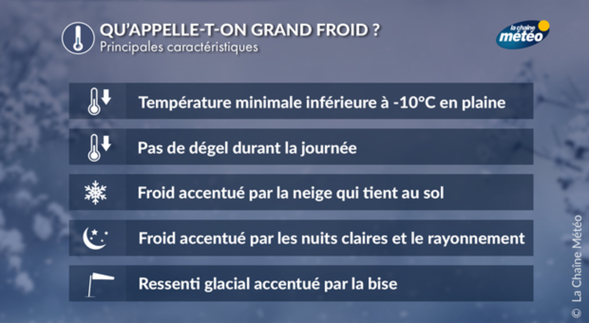 Grand Froid : quelles températures attendre et qui sera concerné ? - La Chaîne Météo